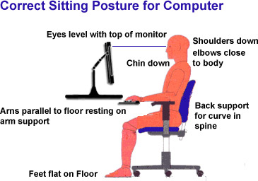 Correct sitting posture for computer