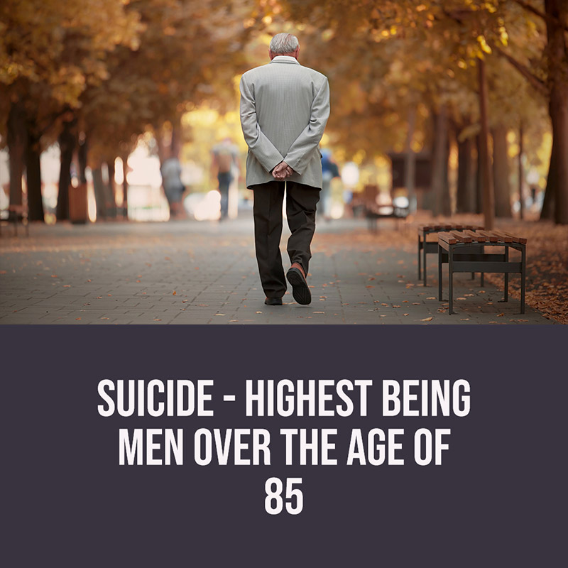 Suicide Rate Highest in Men Over 85